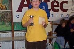 Theo Penty - Under 18 Winner