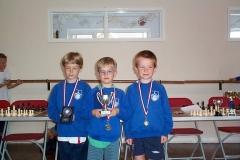 School Team Winners